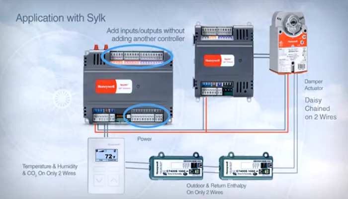 [SCHEMATICS_4JK]  Why Honeywell Sylk is a Must Have | Ddc Panel Wiring Diagram |  | ControlTrends