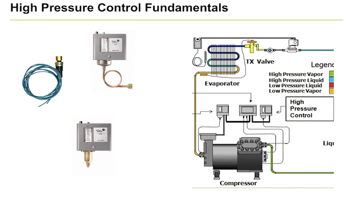 Training Video: Refrigeration ControlsControlTrends